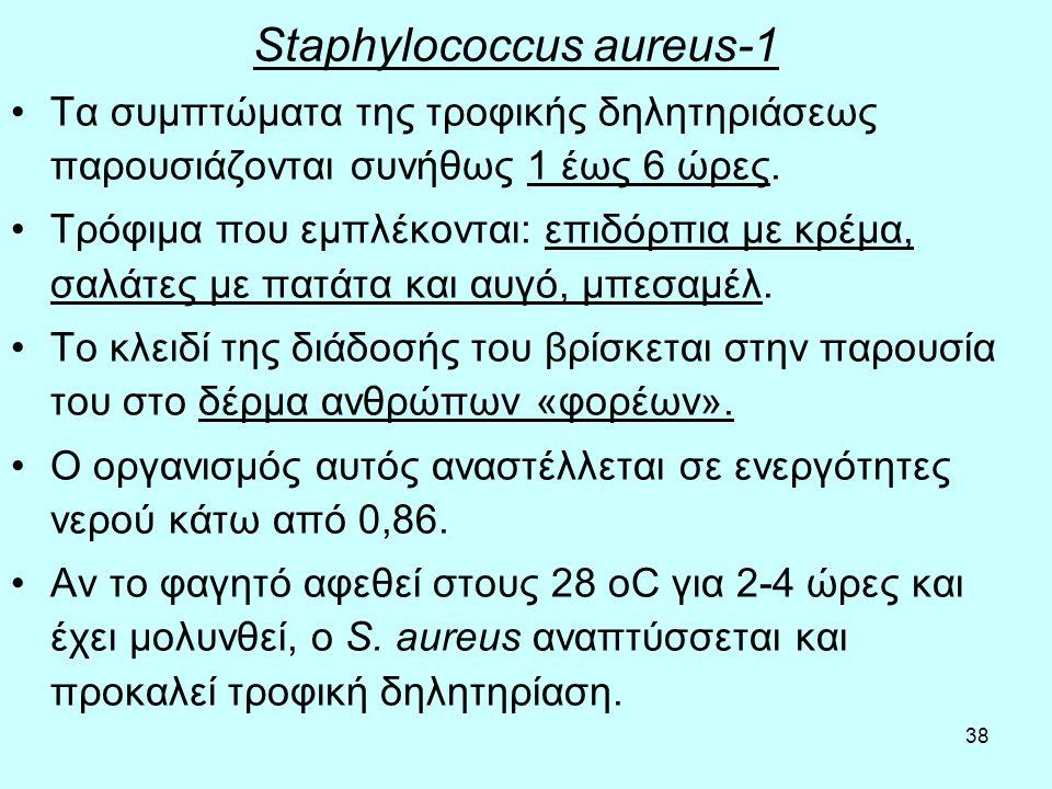 Staphylococcus aureus-1