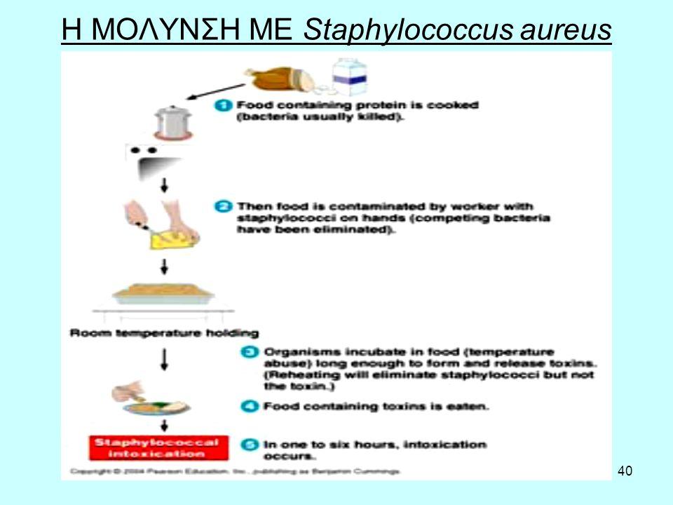 Η ΜΟΛΥΝΣΗ ΜΕ Staphylococcus aureus