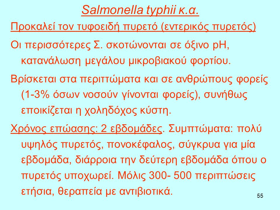 Salmonella typhii κ.α. Προκαλεί τον τυφοειδή πυρετό (εντερικός πυρετός)