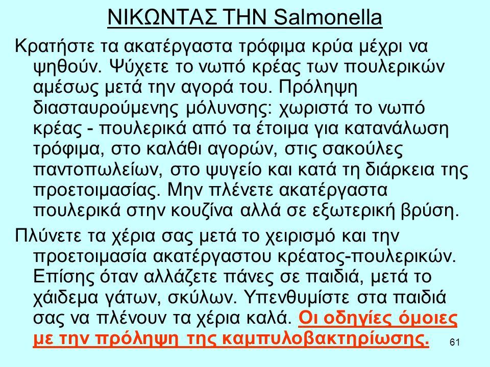 ΝΙΚΩΝΤΑΣ ΤΗΝ Salmonella