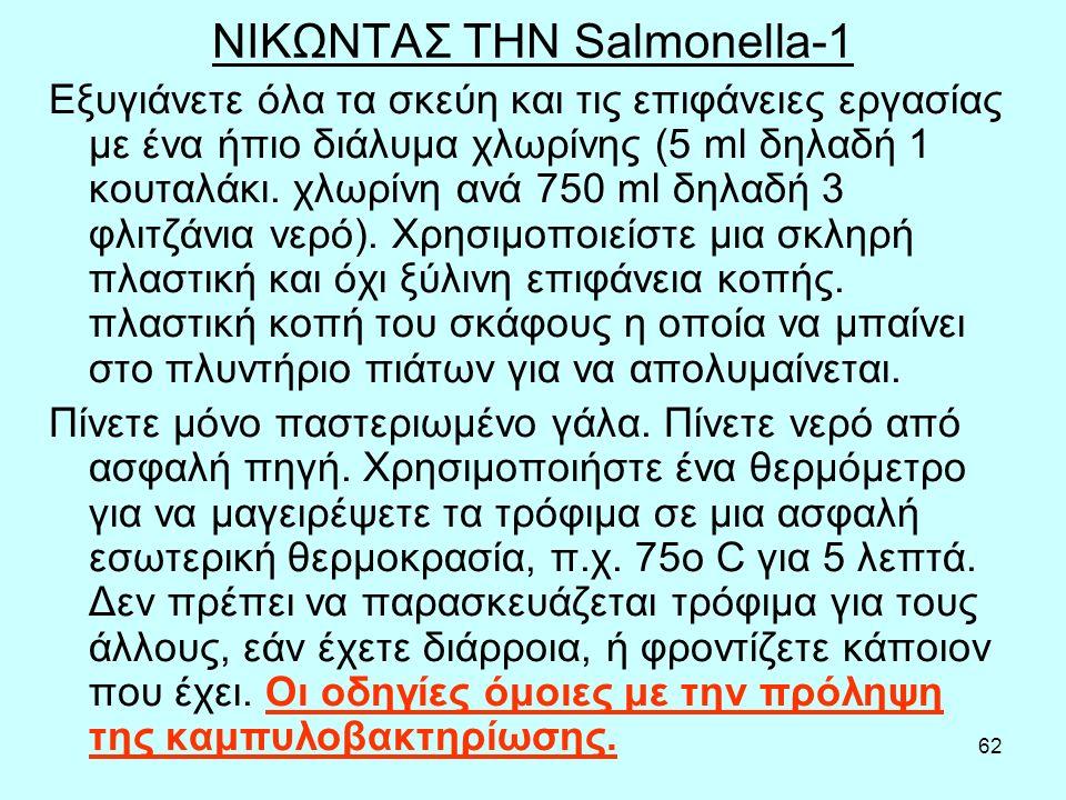 ΝΙΚΩΝΤΑΣ ΤΗΝ Salmonella-1