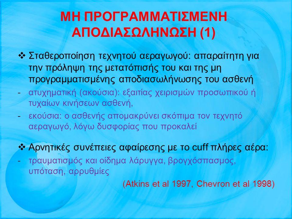 ΜΗ ΠΡΟΓΡΑΜΜΑΤΙΣΜΕΝΗ ΑΠΟΔΙΑΣΩΛΗΝΩΣΗ (1)
