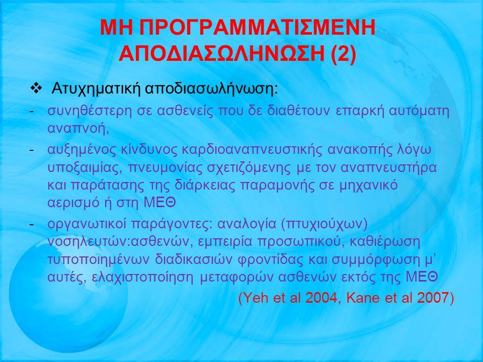 ΜΗ ΠΡΟΓΡΑΜΜΑΤΙΣΜΕΝΗ ΑΠΟΔΙΑΣΩΛΗΝΩΣΗ (2)