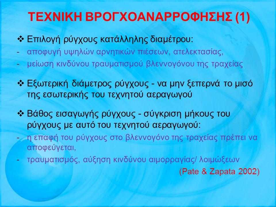 ΤΕΧΝΙΚΗ ΒΡΟΓΧΟΑΝΑΡΡΟΦΗΣΗΣ (1)