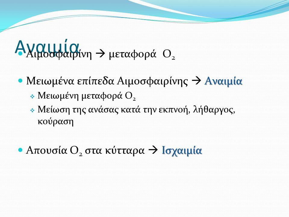 Αναιμία Αιμοσφαιρίνη  μεταφορά O2