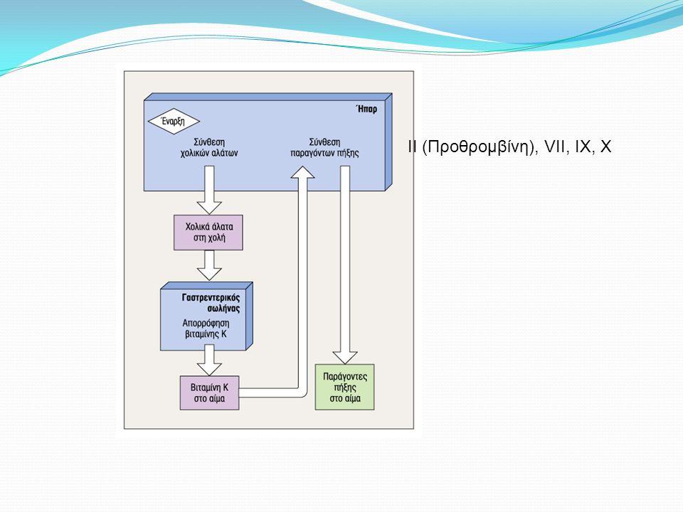 II (Προθρομβίνη), VII, IX, X