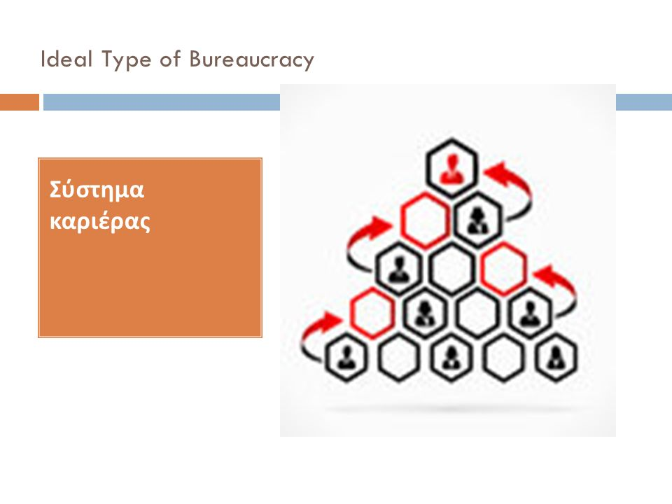Ideal Type of Bureaucracy