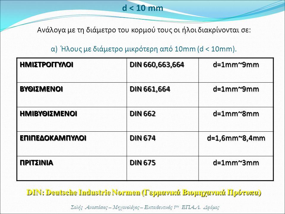 d < 10 mm Ανάλογα με τη διάμετρο του κορμού τους οι ήλοι διακρίνονται σε: α) Ήλους με διάμετρο μικρότερη από 10mm (d < 10mm).