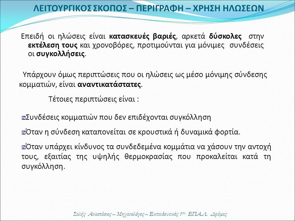 ΛΕΙΤΟΥΡΓΙΚΟΣ ΣΚΟΠΟΣ – ΠΕΡΙΓΡΑΦΗ – ΧΡΗΣΗ ΗΛΩΣΕΩΝ