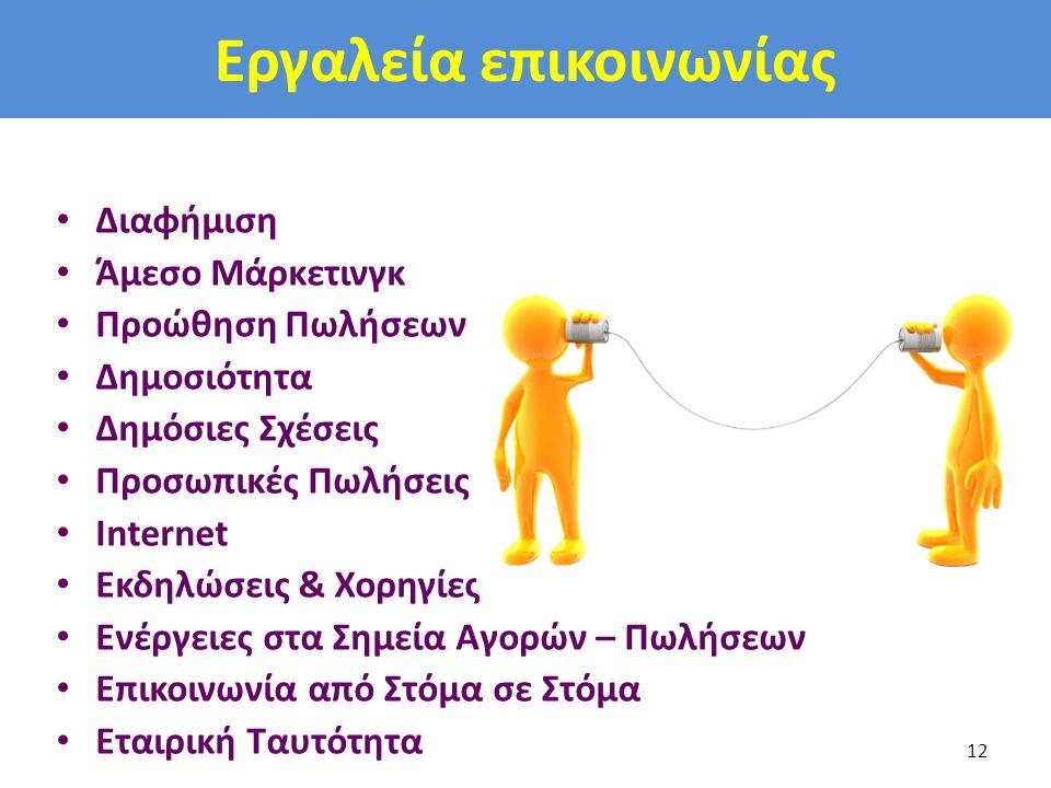 Εργαλεία επικοινωνίας