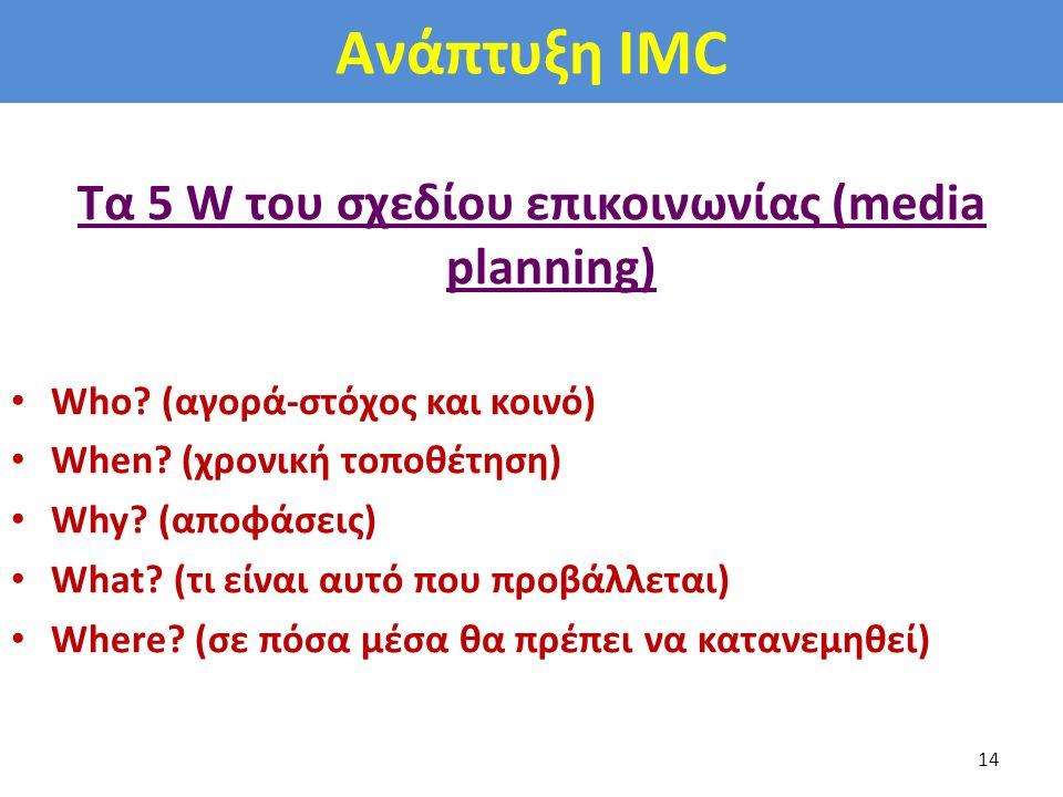 Τα 5 W του σχεδίου επικοινωνίας (media planning)