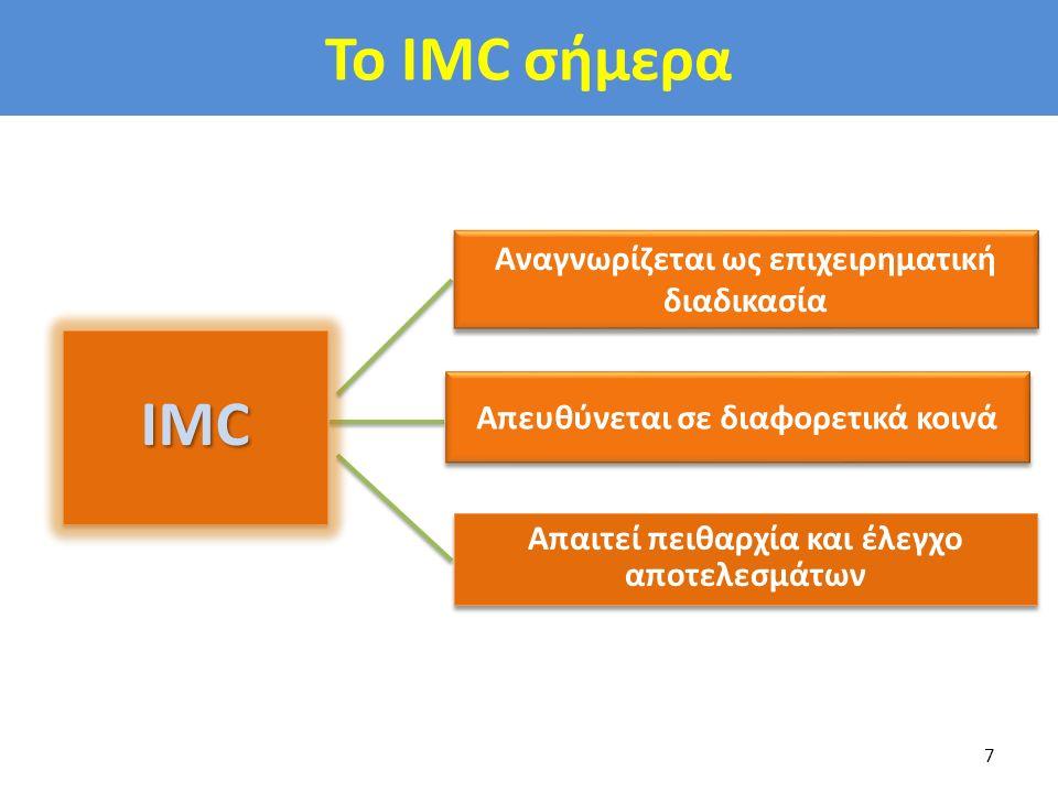 To IMC σήμερα IMC Αναγνωρίζεται ως επιχειρηματική διαδικασία