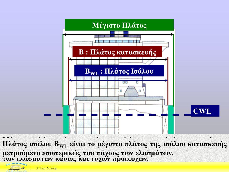 Μέγιστο Πλάτος Β : Πλάτος κατασκευής ΒWL : Πλάτος Ισάλου