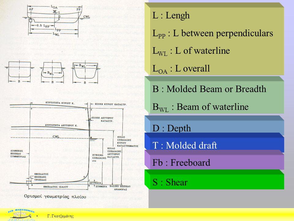 LPP : L between perpendiculars LWL : L of waterline LOA : L overall