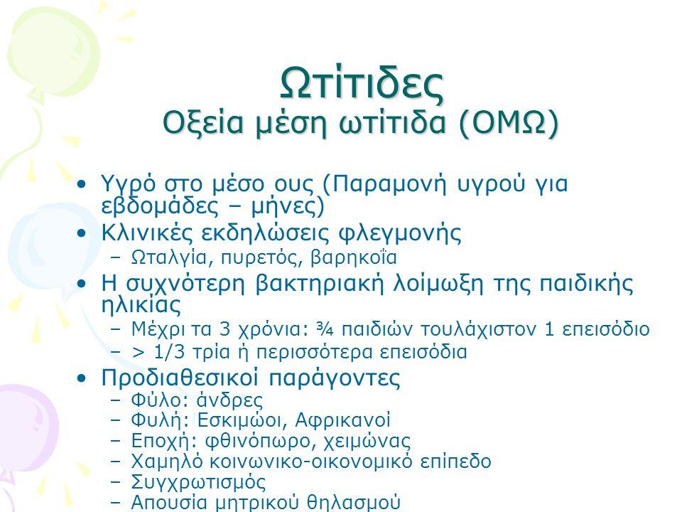 Ωτίτιδες Οξεία μέση ωτίτιδα (ΟΜΩ)