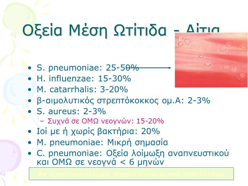 Οξεία Μέση Ωτίτιδα - Αίτια