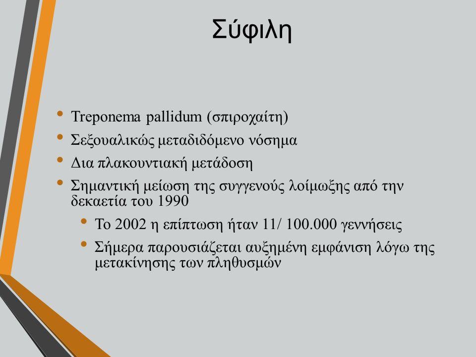 Σύφιλη Treponema pallidum (σπιροχαίτη) Σεξουαλικώς μεταδιδόμενο νόσημα