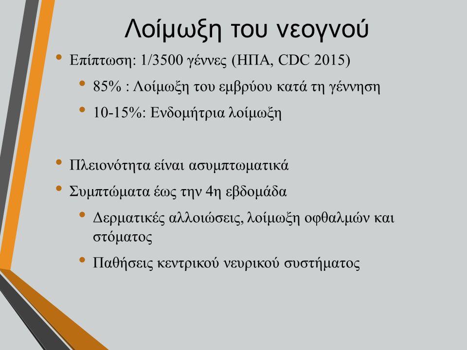 Λοίμωξη του νεογνού Επίπτωση: 1/3500 γέννες (ΗΠΑ, CDC 2015)