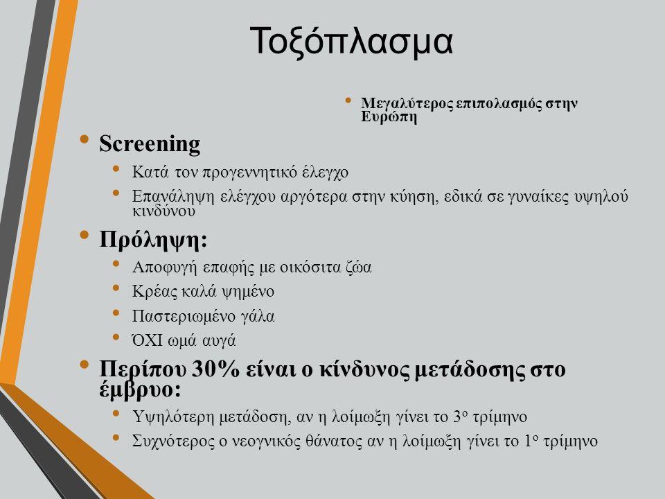 Τοξόπλασμα Screening Πρόληψη: