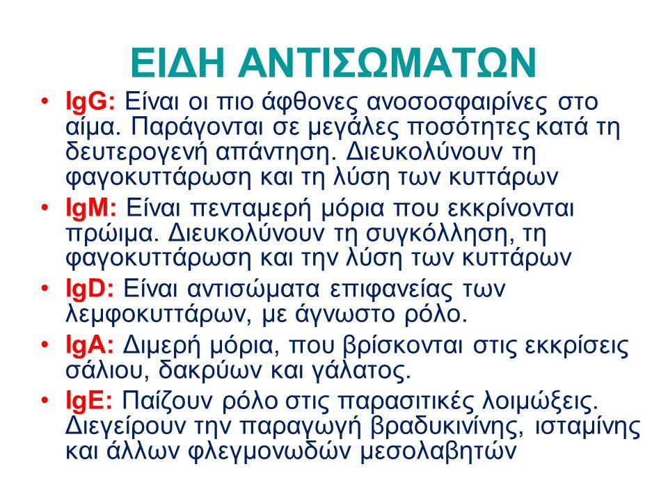 ΕΙΔΗ ΑΝΤΙΣΩΜΑΤΩΝ