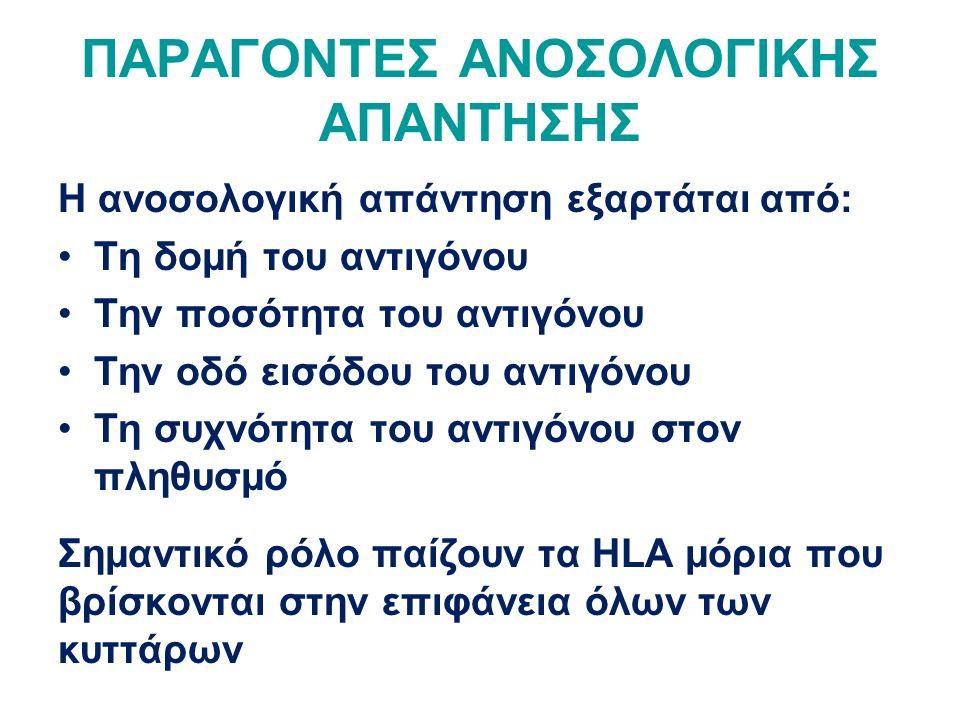 ΠΑΡΑΓΟΝΤΕΣ ΑΝΟΣΟΛΟΓΙΚΗΣ ΑΠΑΝΤΗΣΗΣ