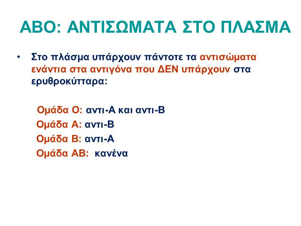ΑΒΟ: ΑΝΤΙΣΩΜΑΤΑ ΣΤΟ ΠΛΑΣΜΑ