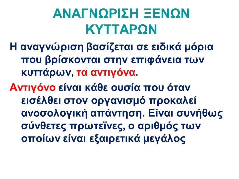 ΑΝΑΓΝΩΡΙΣΗ ΞΕΝΩΝ ΚΥΤΤΑΡΩΝ