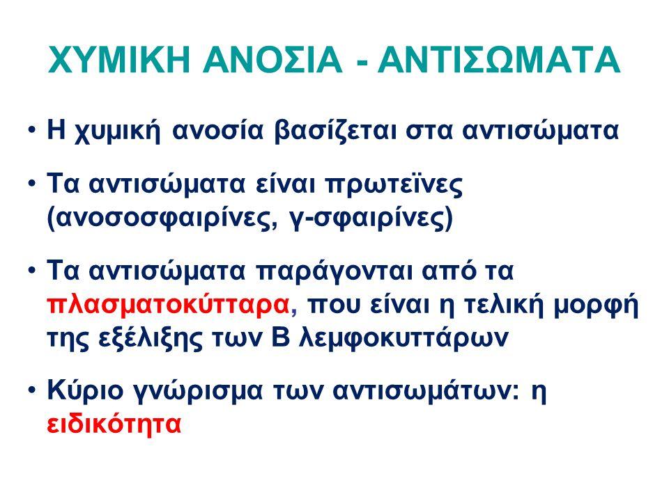 ΧΥΜΙΚΗ ΑΝΟΣΙΑ - ΑΝΤΙΣΩΜΑΤΑ