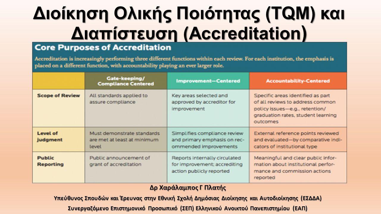 Διοίκηση Ολικής Ποιότητας (ΤQM) και Διαπίστευση (Accreditation)
