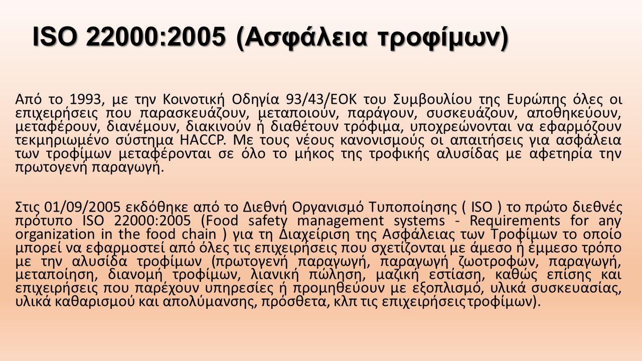 ISO 22000:2005 (Ασφάλεια τροφίμων)