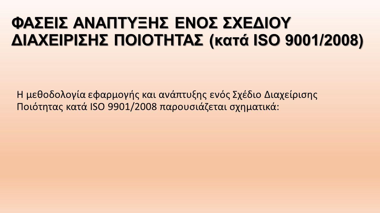 ΦΑΣΕΙΣ ΑΝΑΠΤΥΞΗΣ ΕΝΟΣ ΣΧΕΔΙΟΥ ΔΙΑΧΕΙΡΙΣΗΣ ΠΟΙΟΤΗΤΑΣ (κατά ISO 9001/2008)