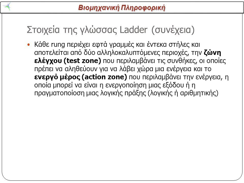 Στοιχεία της γλώσσας Ladder (συνέχεια)