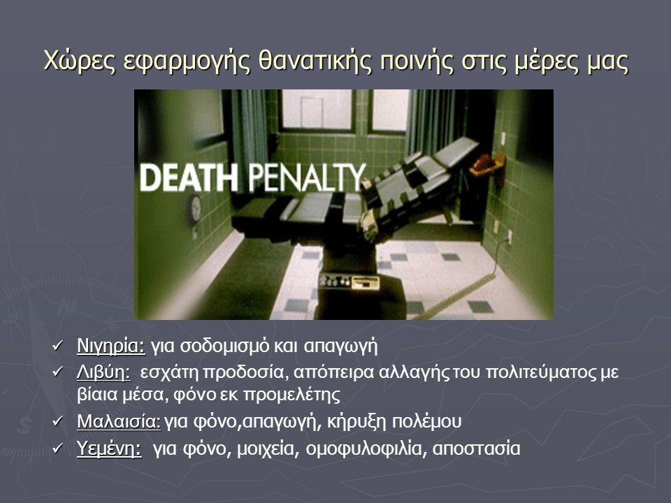 Χώρες εφαρμογής θανατικής ποινής στις μέρες μας