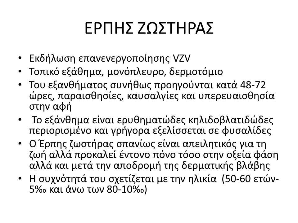 ΕΡΠΗΣ ΖΩΣΤΗΡΑΣ Εκδήλωση επανενεργοποίησης VZV