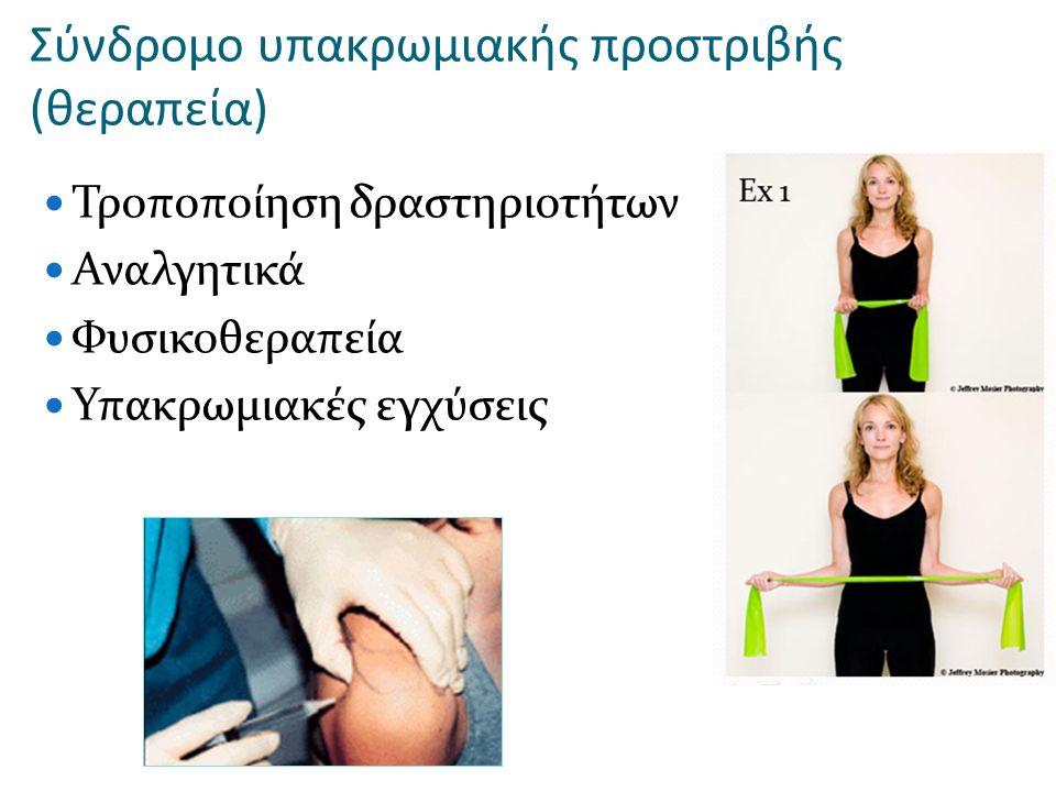 Σύνδρομο υπακρωμιακής προστριβής (θεραπεία)