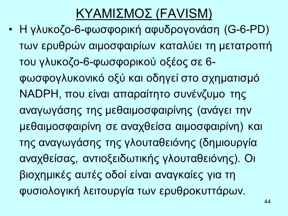 ΚΥΑΜΙΣΜΟΣ (FAVISM)