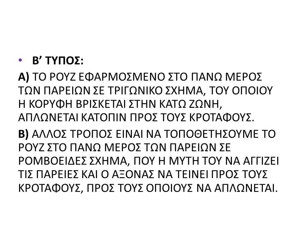 Β' ΤΥΠΟΣ: