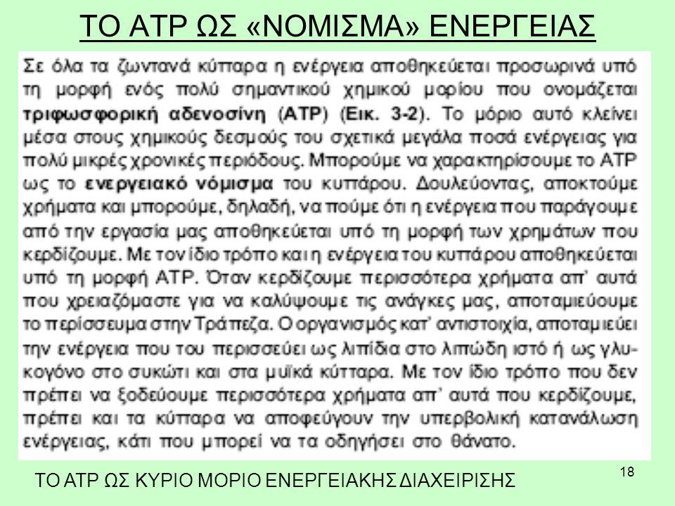 TO ATP ΩΣ «ΝΟΜΙΣΜΑ» ΕΝΕΡΓΕΙΑΣ