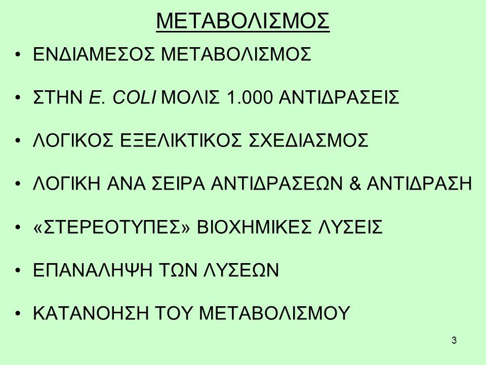 ΜΕΤΑΒΟΛΙΣΜΟΣ ΕΝΔΙΑΜΕΣΟΣ ΜΕΤΑΒΟΛΙΣΜΟΣ