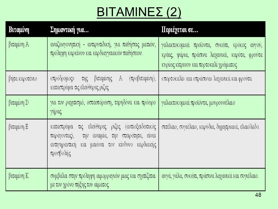 ΒΙΤΑΜΙΝΕΣ (2)