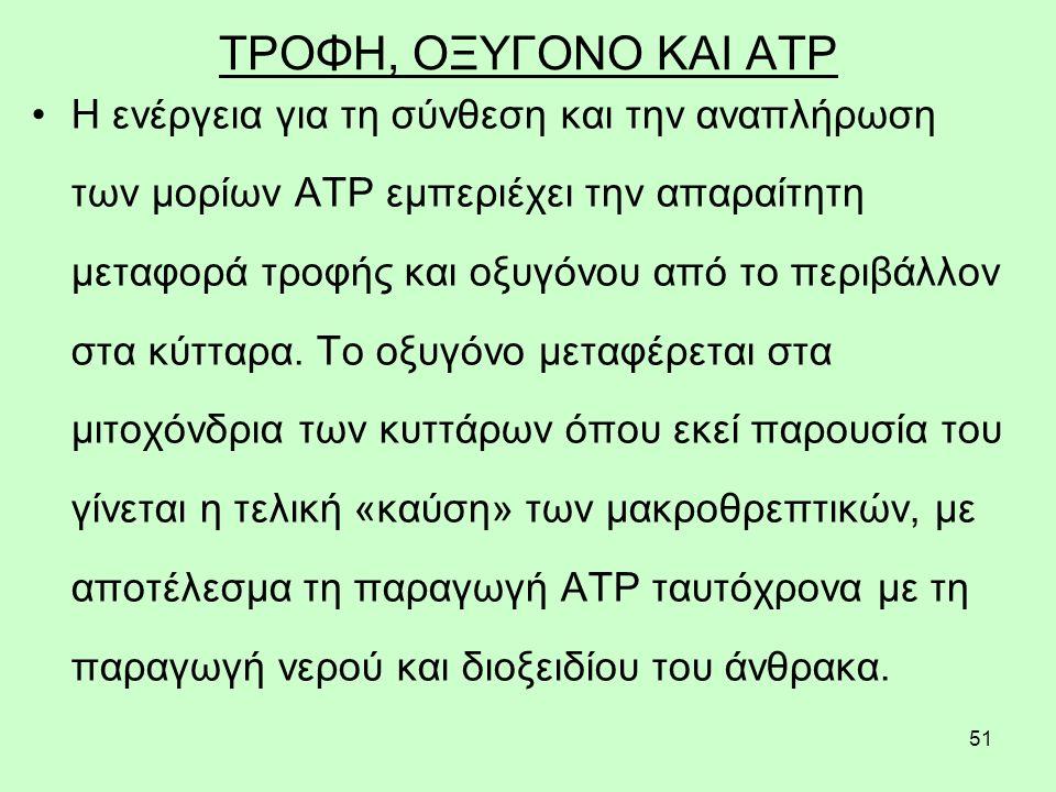 ΤΡΟΦΗ, ΟΞΥΓΟΝΟ ΚΑΙ ATP