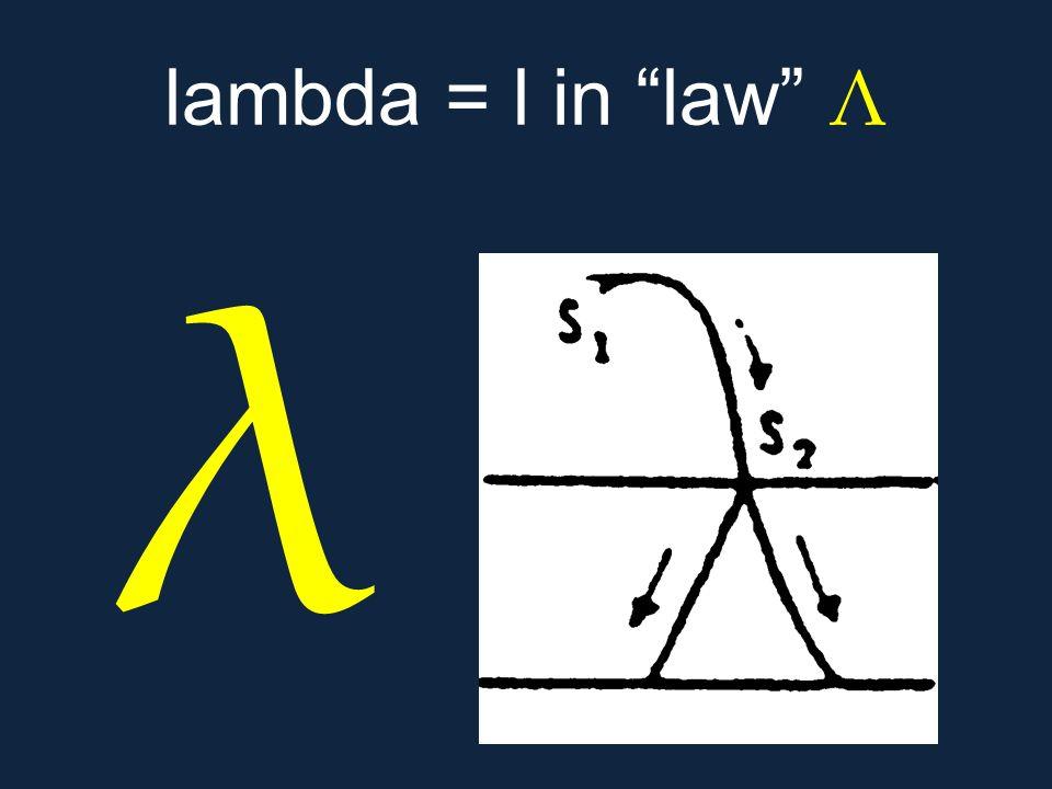 lambda = l in law Λ λ.
