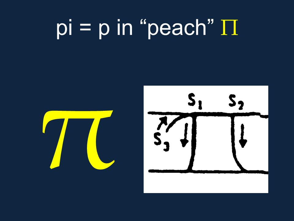 pi = p in peach Π π.