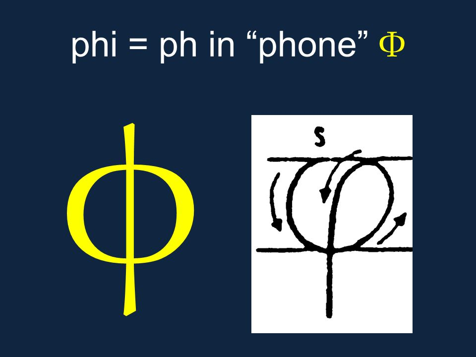 phi = ph in phone Φ φ.