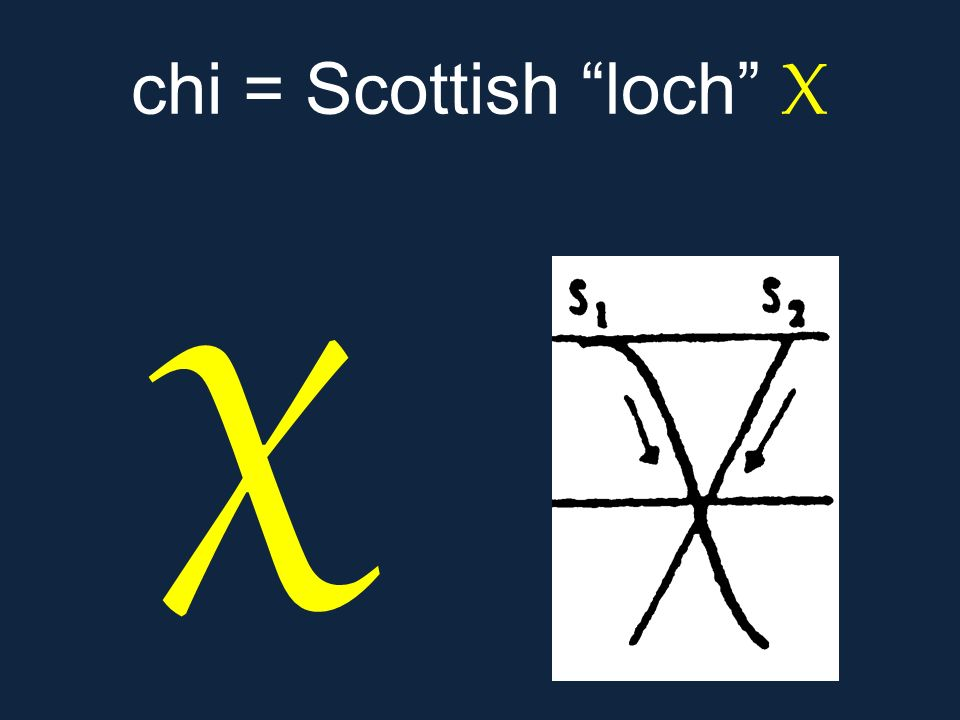 χ chi = Scottish loch Χ