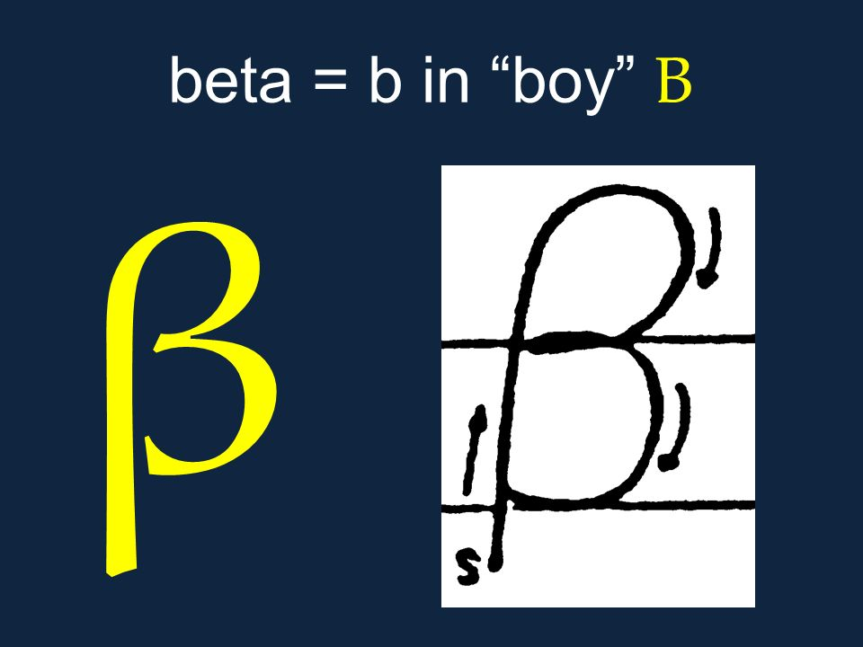 beta = b in boy Β β.