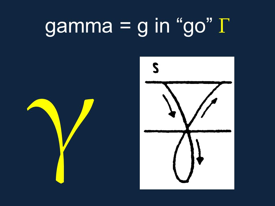 gamma = g in go Γ γ.