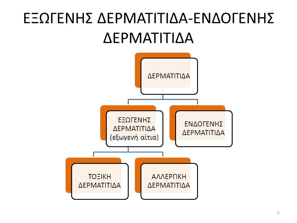 ΕΞΩΓΕΝΗΣ ΔΕΡΜΑΤΙΤΙΔΑ-ΕΝΔΟΓΕΝΗΣ ΔΕΡΜΑΤΙΤΙΔΑ