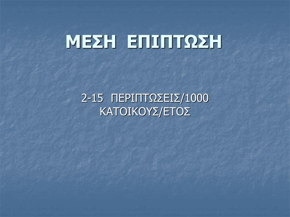 2-15 ΠΕΡΙΠΤΩΣΕΙΣ/1000 ΚΑΤΟΙΚΟΥΣ/ΕΤΟΣ