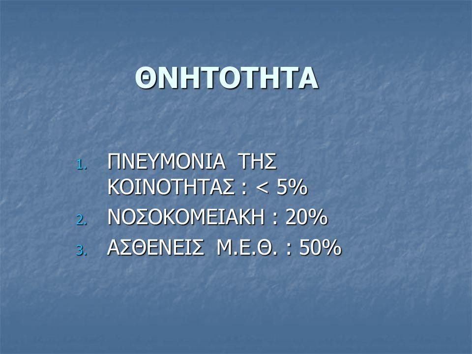 ΘΝΗΤΟΤΗΤΑ ΠΝΕΥΜΟΝΙΑ ΤΗΣ ΚΟΙΝΟΤΗΤΑΣ : < 5% ΝΟΣΟΚΟΜΕΙΑΚΗ : 20%